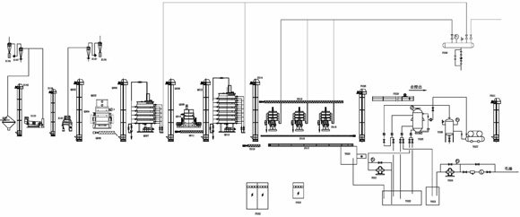 Oil Milling Plant Flow Chart