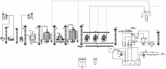 Oil Milling Plant Flow Chart