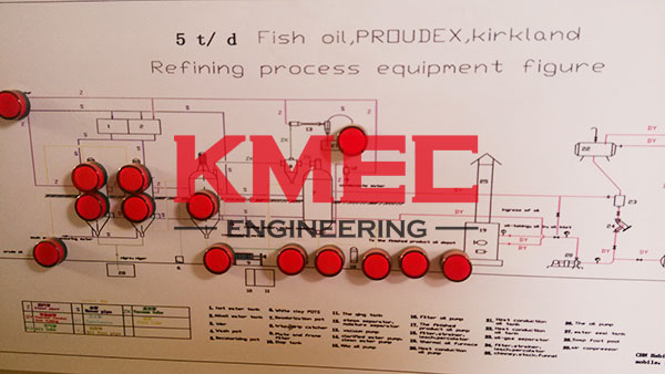 fish oil refining process equipment figure