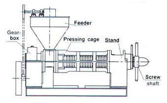 oil-screw-press-structure.jpg