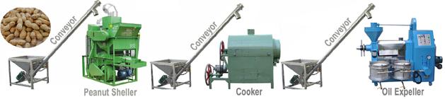 small peanut oil pressing unit