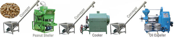 small scale groundnut oil production unit